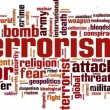 Terrorism-Word-Cloud-570x267